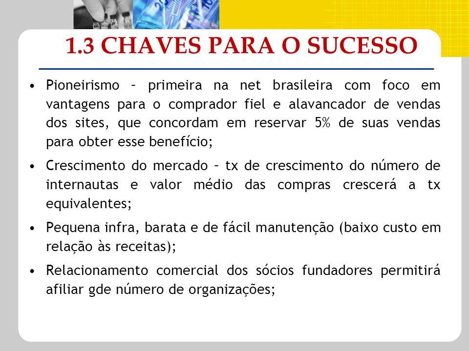 1.3 CHAVES PARA O SUCESSO