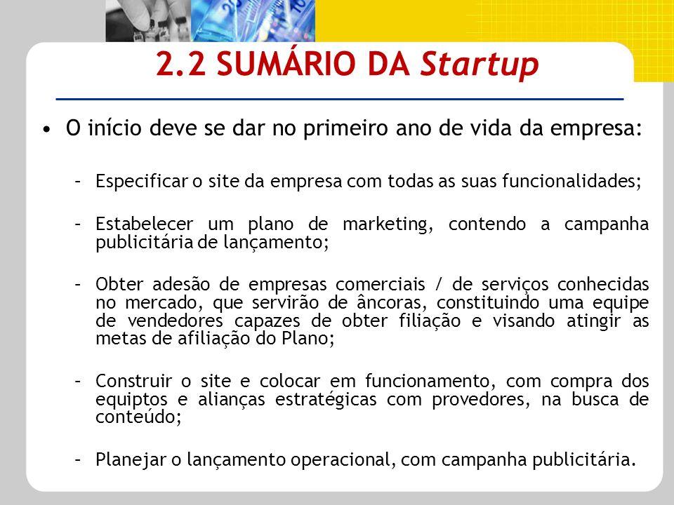 2.2 SUMÁRIO DA Startup O início deve se dar no primeiro ano de vida da empresa: Especificar o site da empresa com todas as suas funcionalidades;