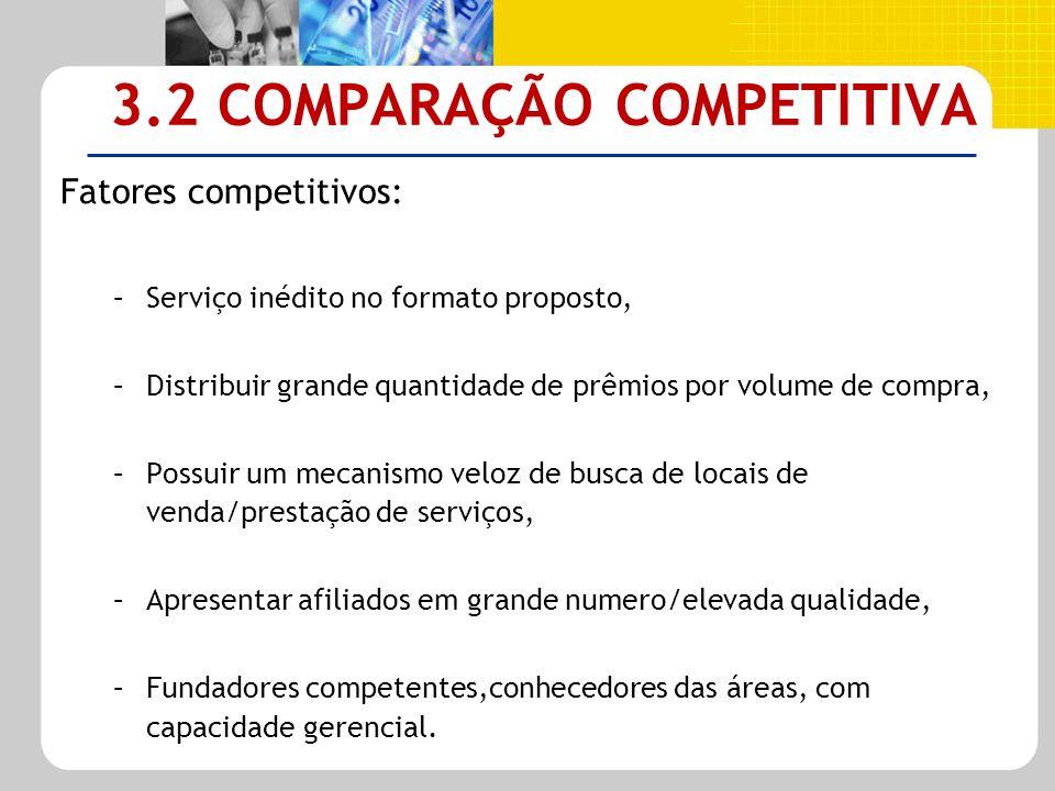 3.2 COMPARAÇÃO COMPETITIVA
