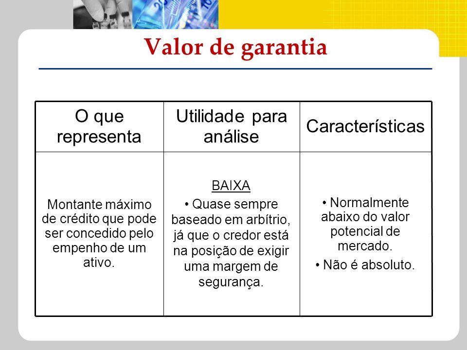 Valor de garantia Características Utilidade para análise