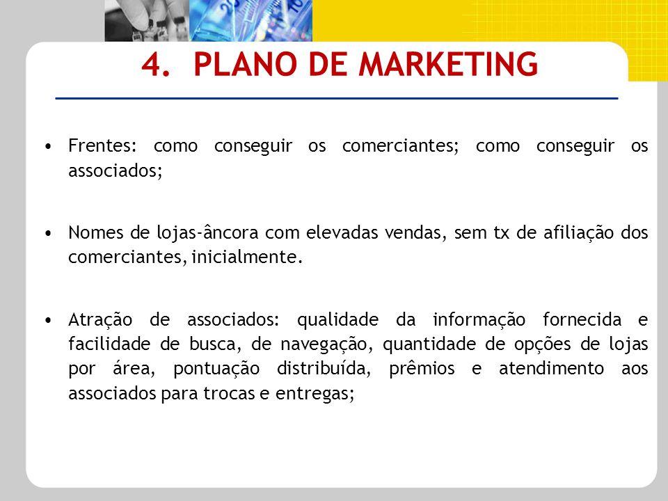 4. PLANO DE MARKETING Frentes: como conseguir os comerciantes; como conseguir os associados;
