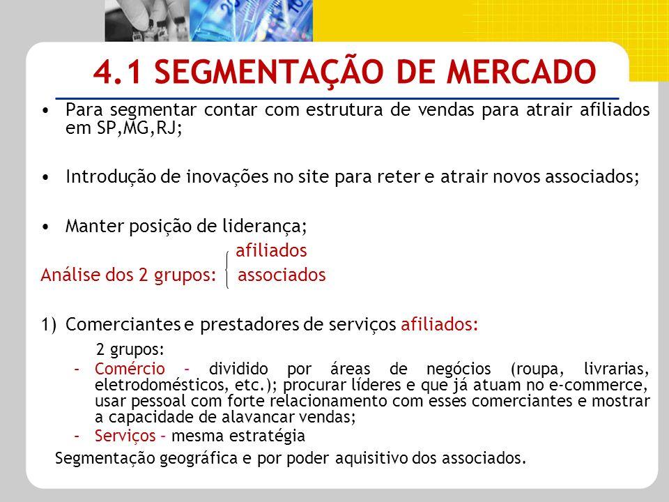 4.1 SEGMENTAÇÃO DE MERCADO