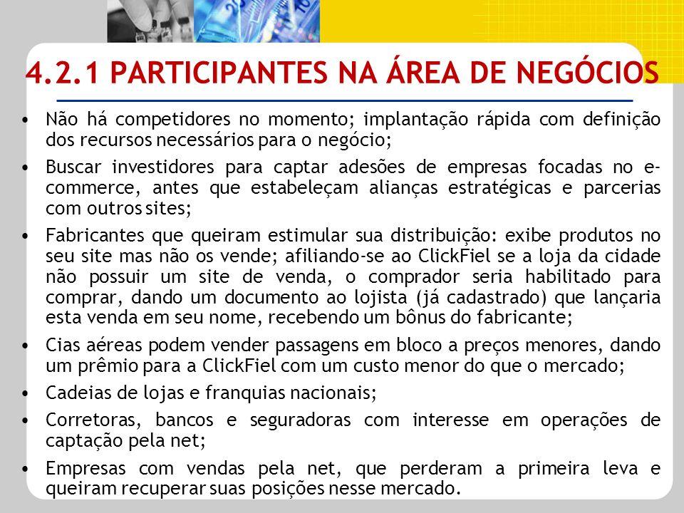 4.2.1 PARTICIPANTES NA ÁREA DE NEGÓCIOS