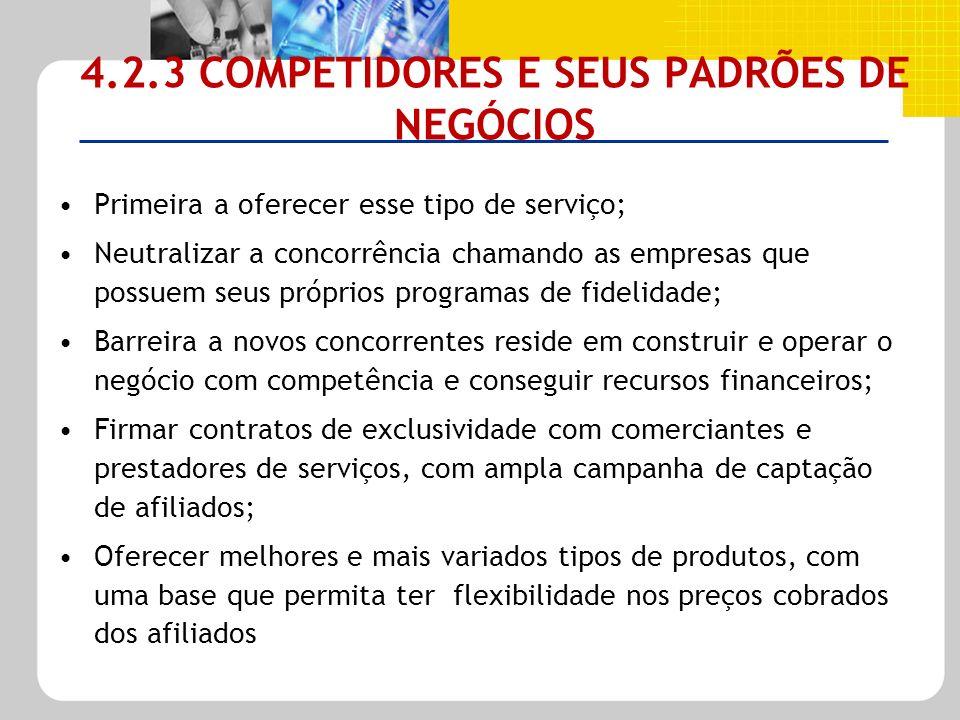 4.2.3 COMPETIDORES E SEUS PADRÕES DE NEGÓCIOS