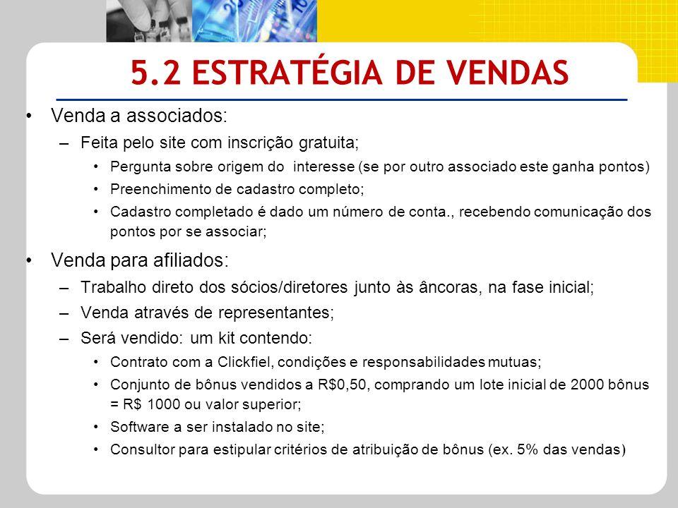 5.2 ESTRATÉGIA DE VENDAS Venda a associados: Venda para afiliados: