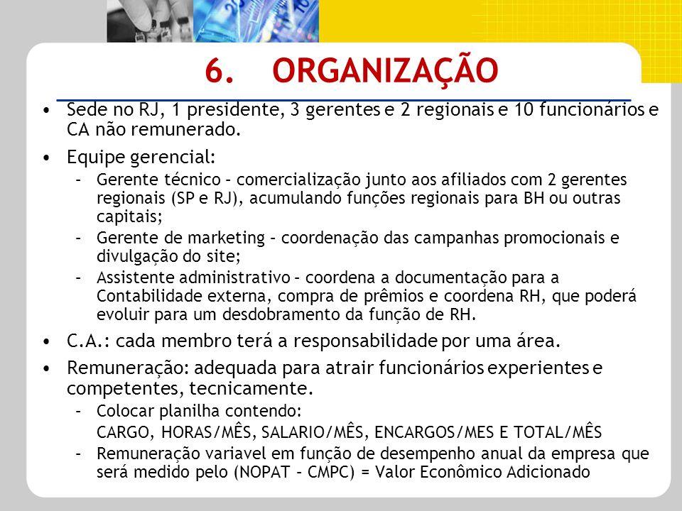 6. ORGANIZAÇÃO Sede no RJ, 1 presidente, 3 gerentes e 2 regionais e 10 funcionários e CA não remunerado.