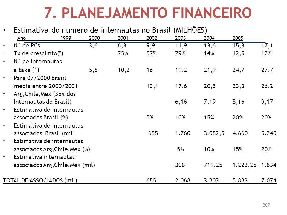 7. PLANEJAMENTO FINANCEIRO