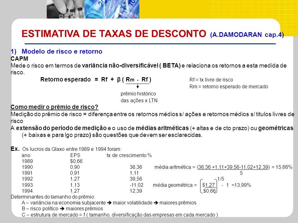 ESTIMATIVA DE TAXAS DE DESCONTO (A.DAMODARAN cap.4)