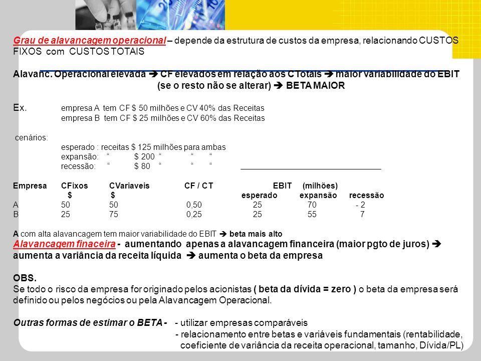 Ex. empresa A tem CF $ 50 milhões e CV 40% das Receitas