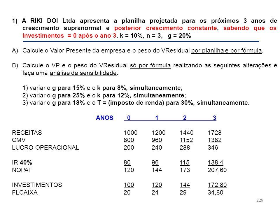 1) variar o g para 15% e o k para 8%, simultaneamente;