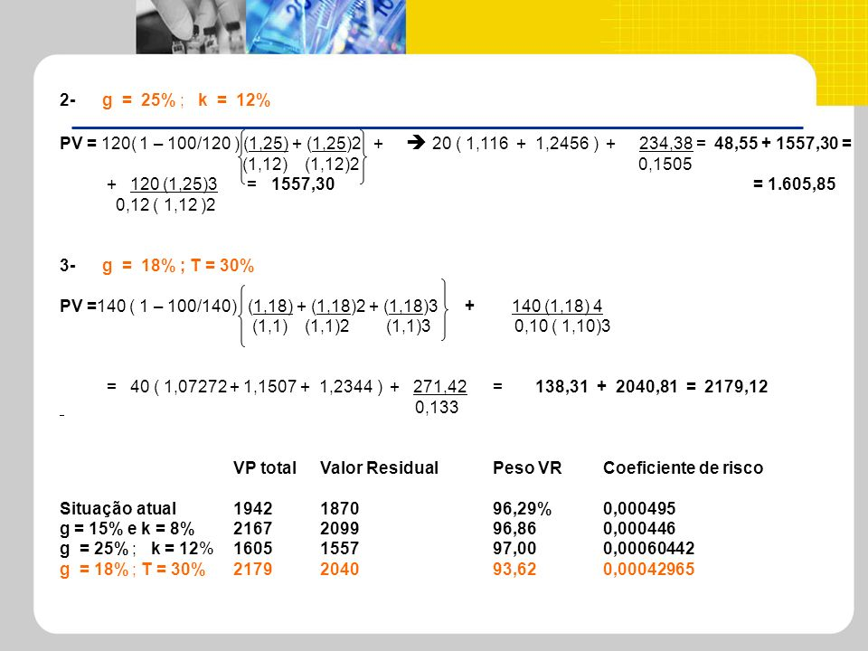 2- g = 25% ; k = 12% PV = 120( 1 – 100/120 ) (1,25) + (1,25)2 +  20 ( 1,116 + 1,2456 ) + 234,38 = 48,55 + 1557,30 =