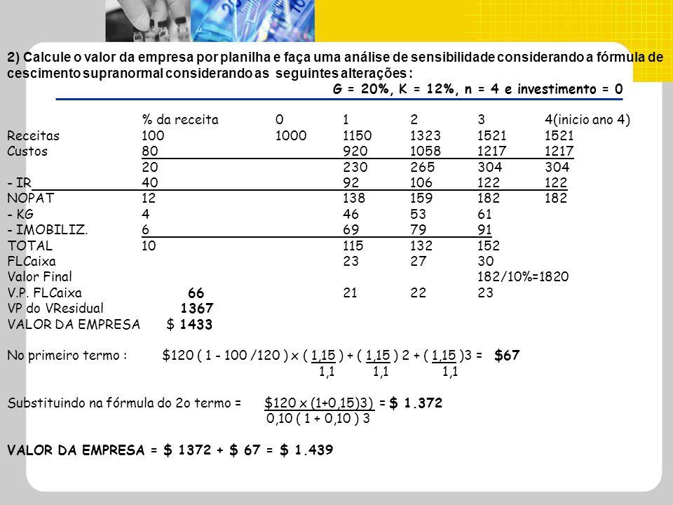 2) Calcule o valor da empresa por planilha e faça uma análise de sensibilidade considerando a fórmula de cescimento supranormal considerando as seguintes alterações :