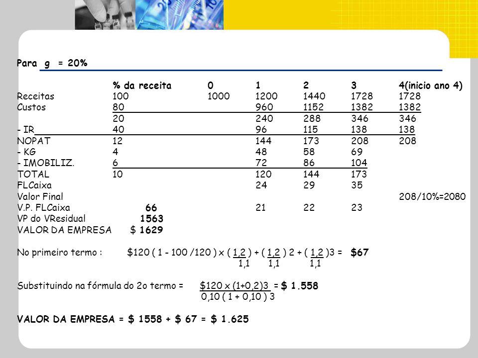 Para g = 20% % da receita 0 1 2 3 4(inicio ano 4) Receitas 100 1000 1200 1440 1728 1728. Custos 80 960 1152 1382 1382.