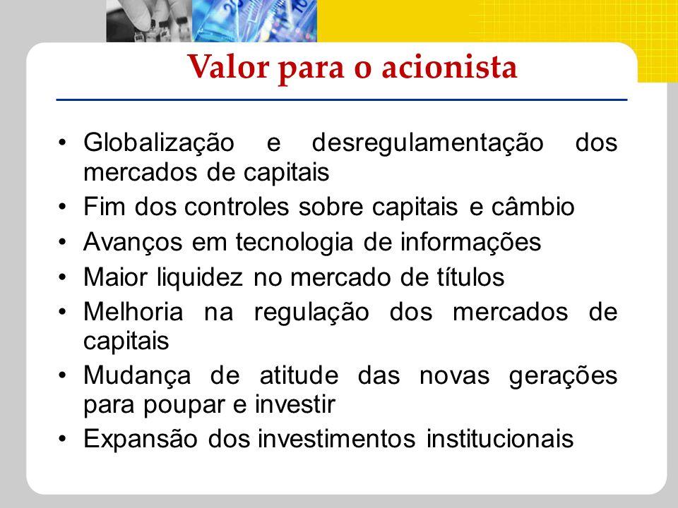 Valor para o acionista Globalização e desregulamentação dos mercados de capitais. Fim dos controles sobre capitais e câmbio.