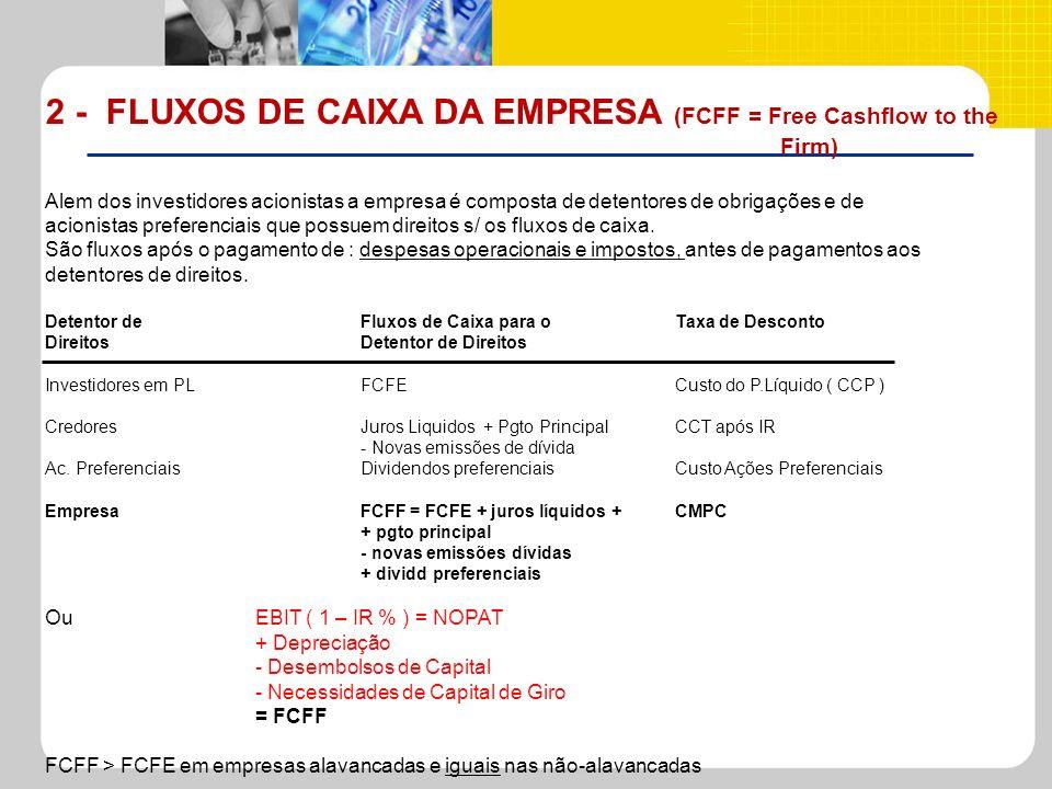 2 - FLUXOS DE CAIXA DA EMPRESA (FCFF = Free Cashflow to the Firm)
