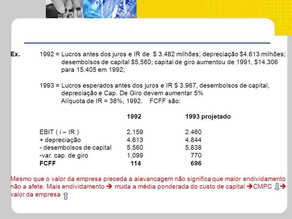 Ex. 1992 = Lucros antes dos juros e IR de $ 3