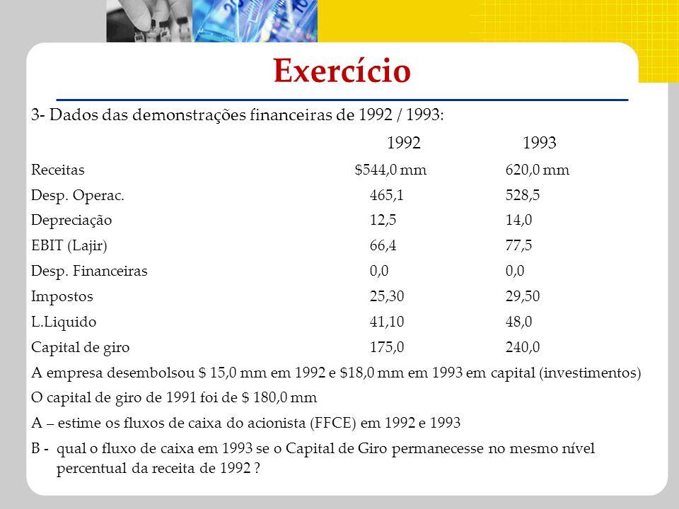 Exercício 3- Dados das demonstrações financeiras de 1992 / 1993: