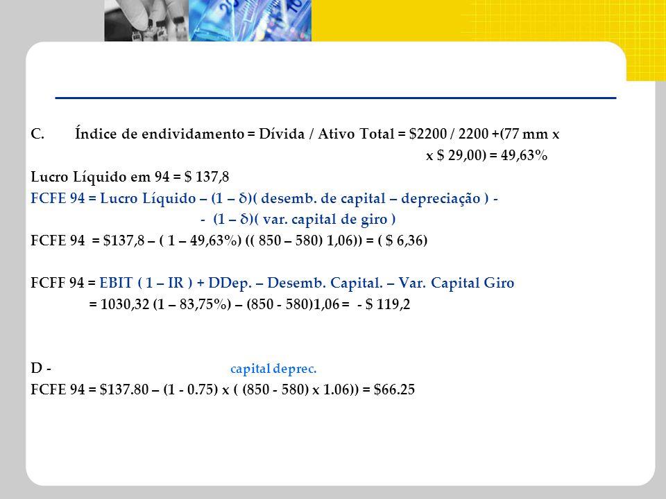 C. Índice de endividamento = Dívida / Ativo Total = $2200 / 2200 +(77 mm x