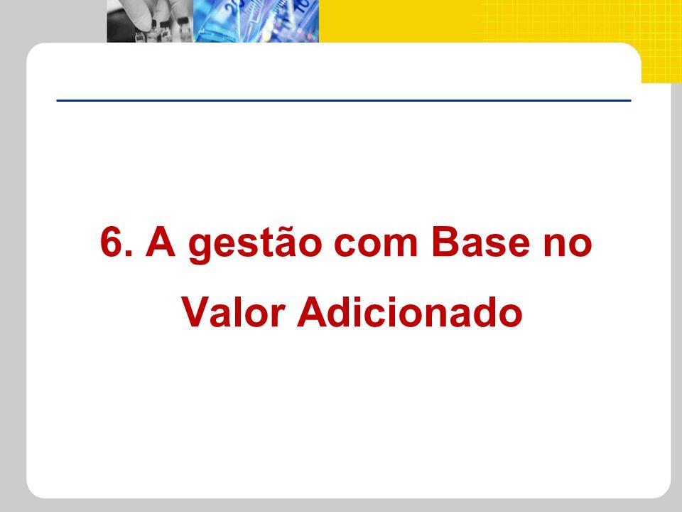 6. A gestão com Base no Valor Adicionado