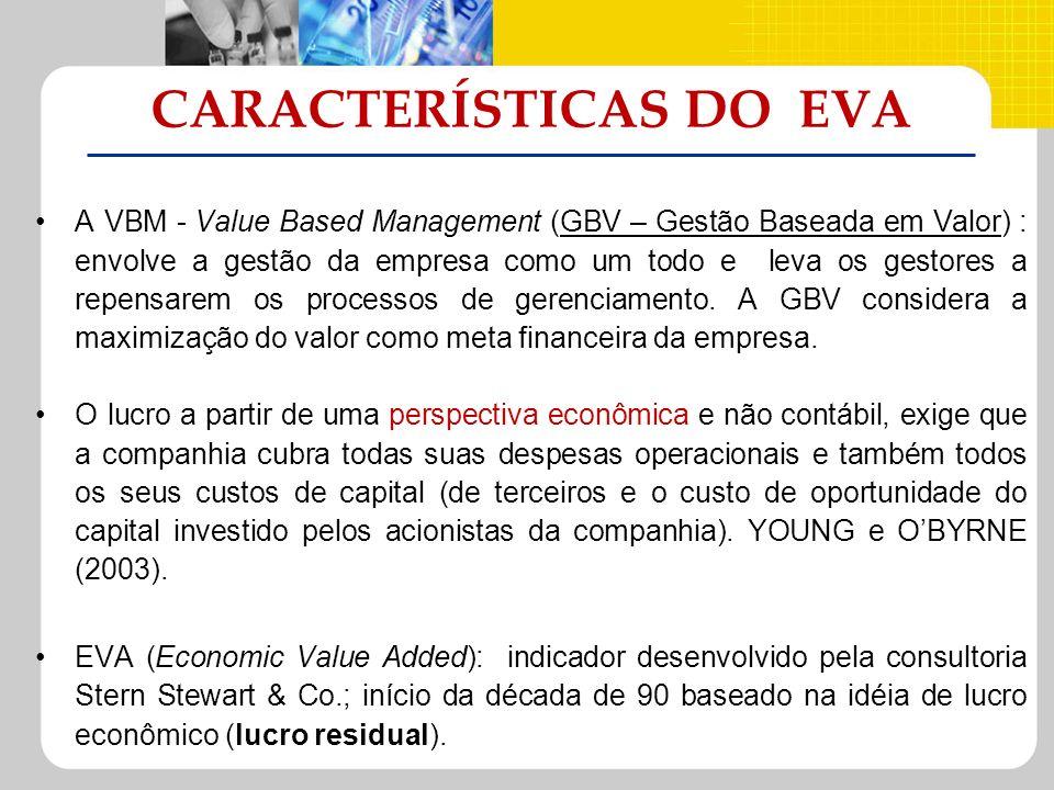 CARACTERÍSTICAS DO EVA