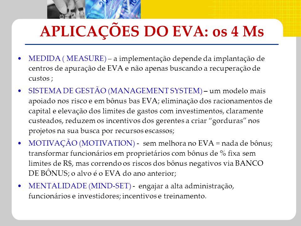 APLICAÇÕES DO EVA: os 4 Ms