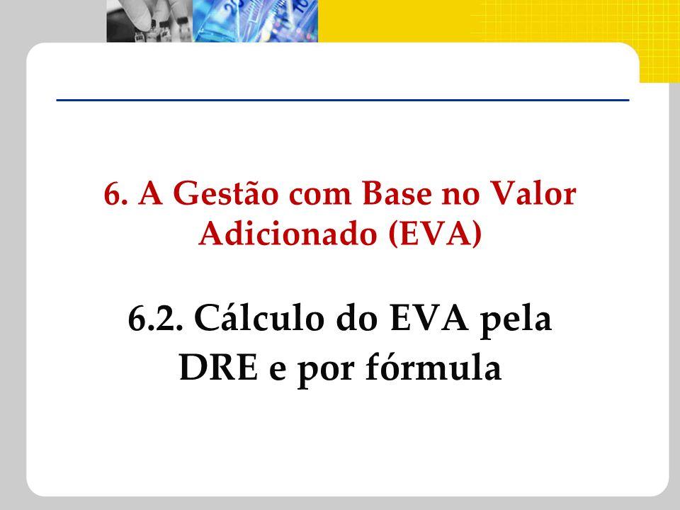 6. A Gestão com Base no Valor Adicionado (EVA)