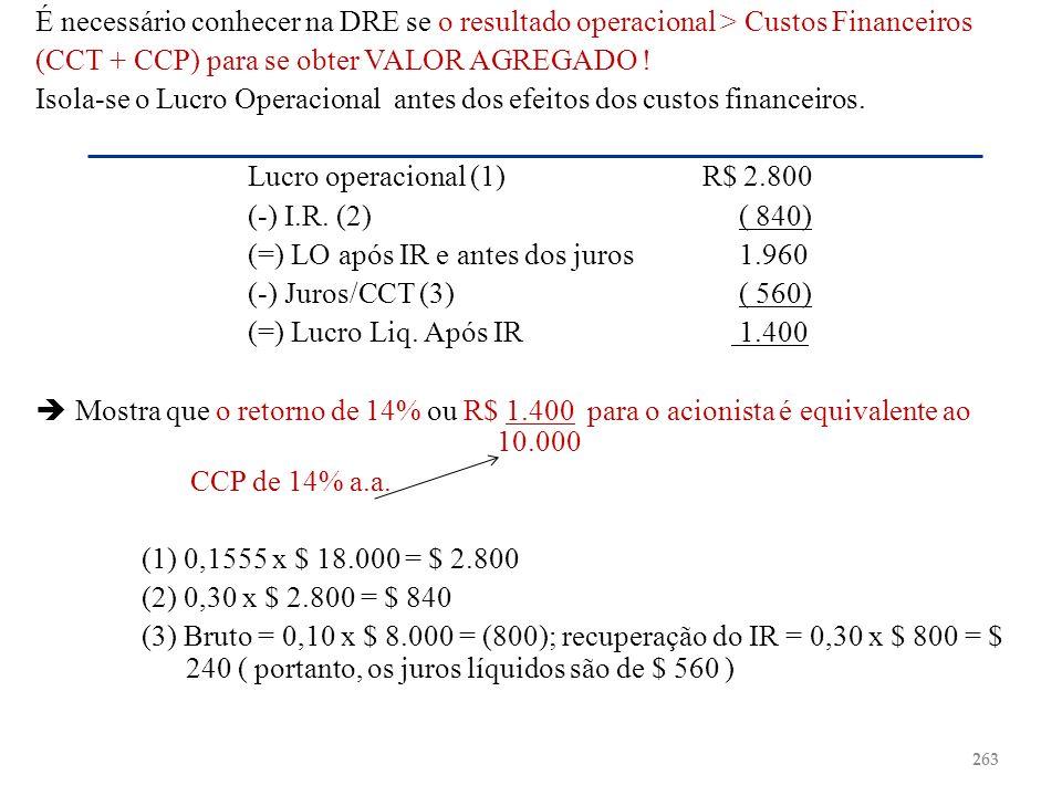 É necessário conhecer na DRE se o resultado operacional > Custos Financeiros