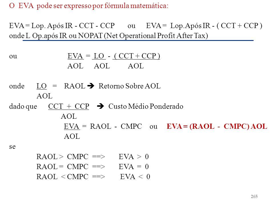 O EVA pode ser expresso por fórmula matemática:
