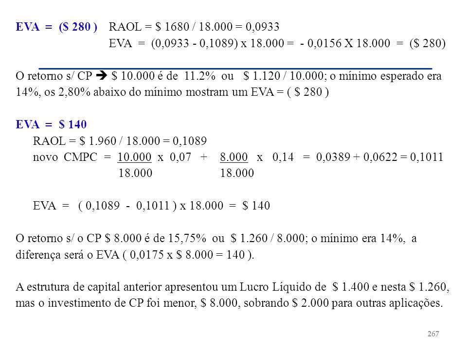 EVA = ($ 280 ) RAOL = $ 1680 / 18.000 = 0,0933 EVA = (0,0933 - 0,1089) x 18.000 = - 0,0156 X 18.000 = ($ 280)