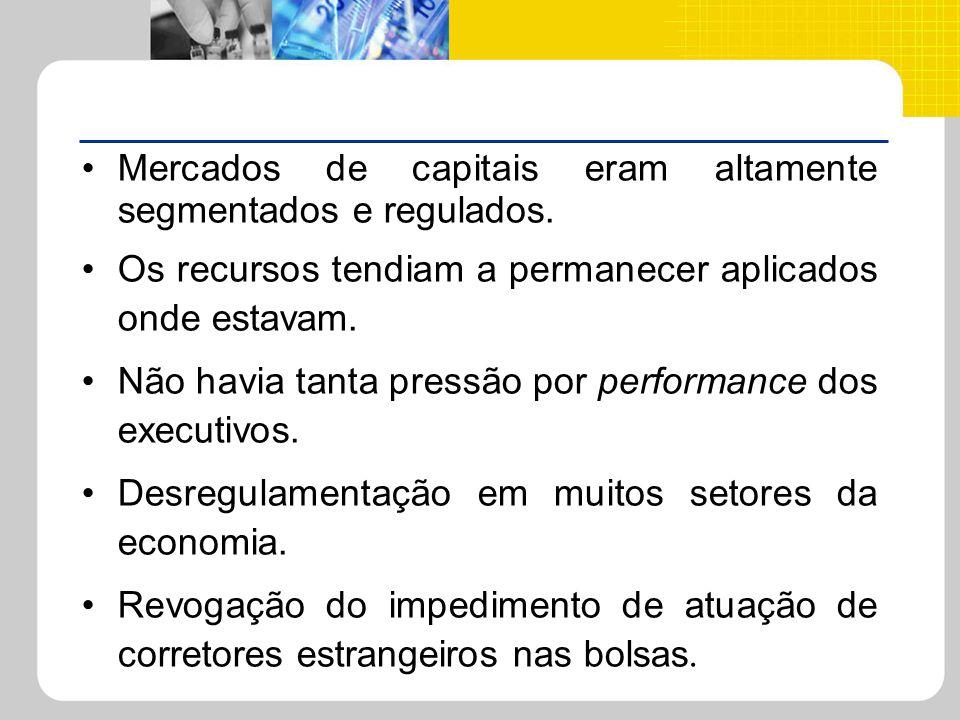 Mercados de capitais eram altamente segmentados e regulados.