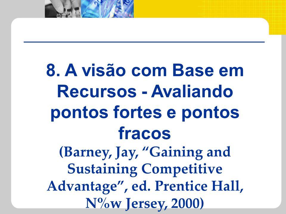 8. A visão com Base em Recursos - Avaliando pontos fortes e pontos fracos