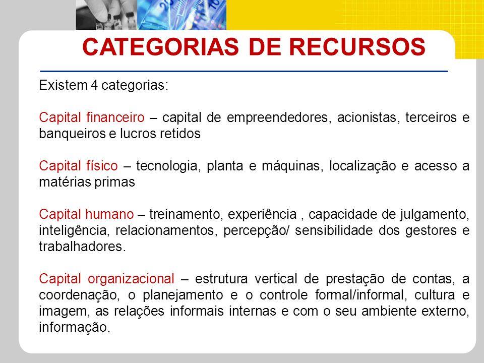 CATEGORIAS DE RECURSOS