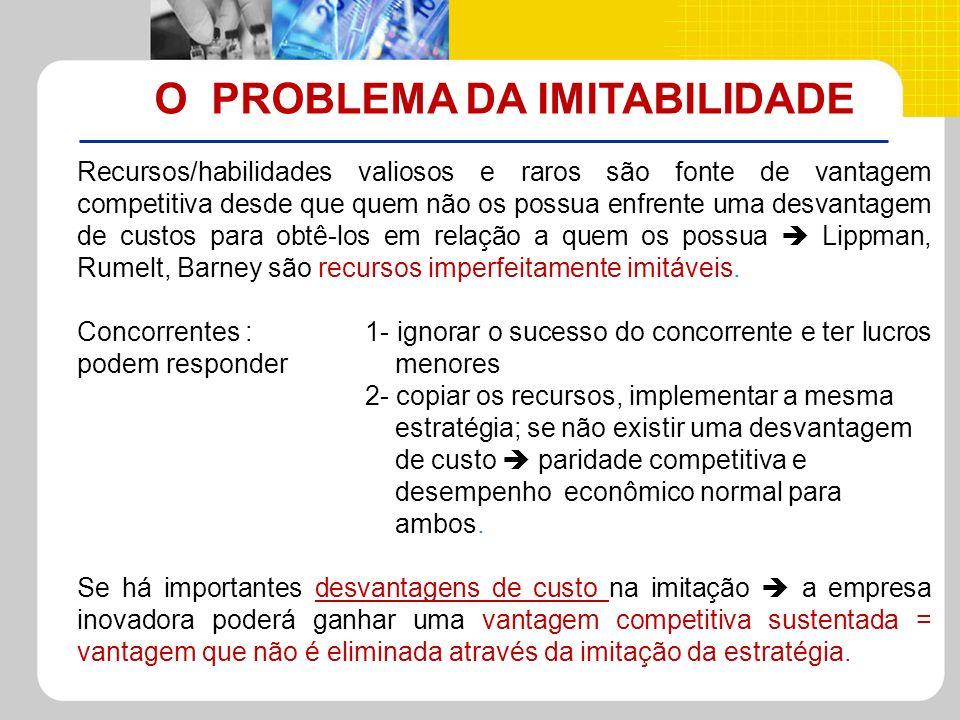 O PROBLEMA DA IMITABILIDADE