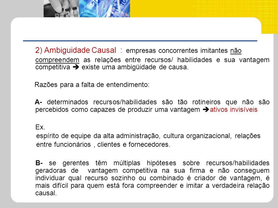 2) Ambiguidade Causal : empresas concorrentes imitantes não