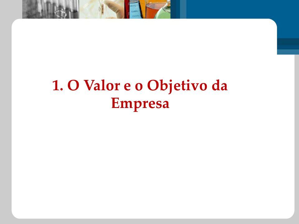 1. O Valor e o Objetivo da Empresa