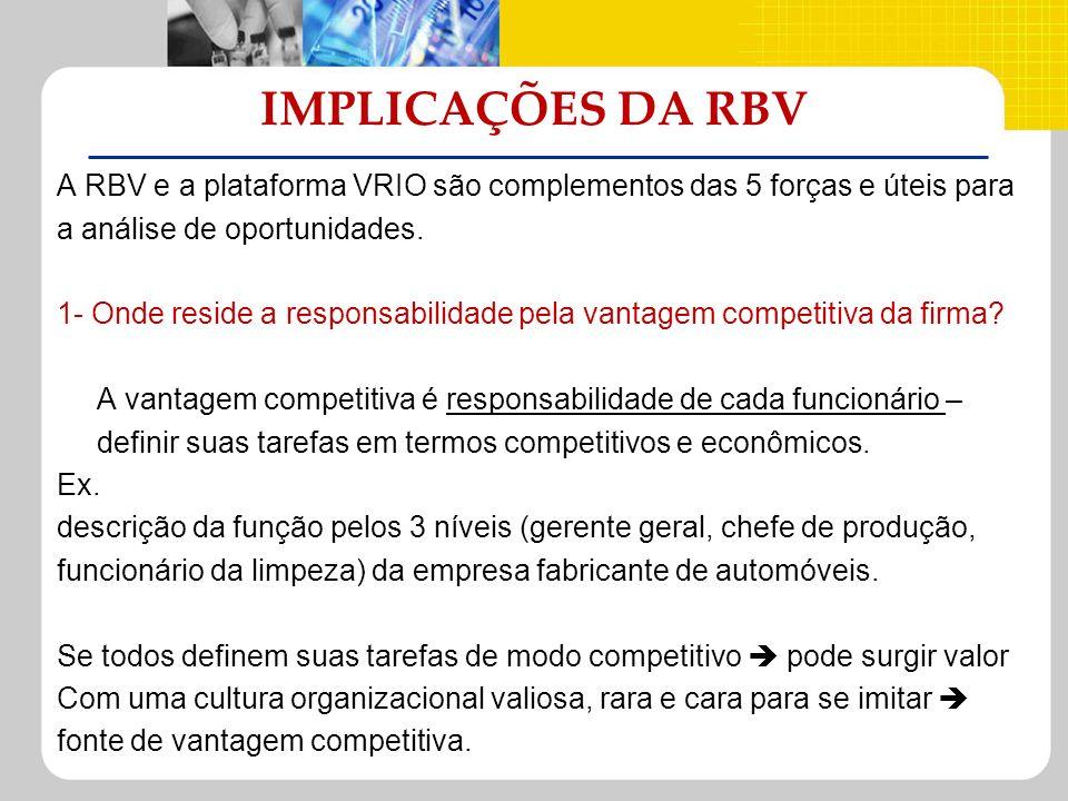 IMPLICAÇÕES DA RBV A RBV e a plataforma VRIO são complementos das 5 forças e úteis para. a análise de oportunidades.