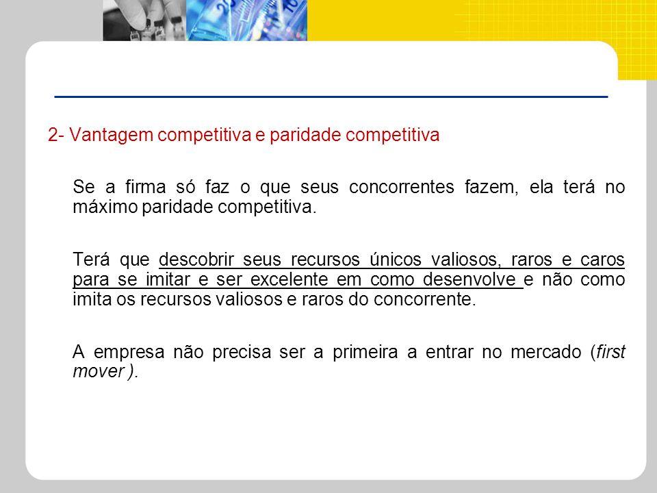 2- Vantagem competitiva e paridade competitiva