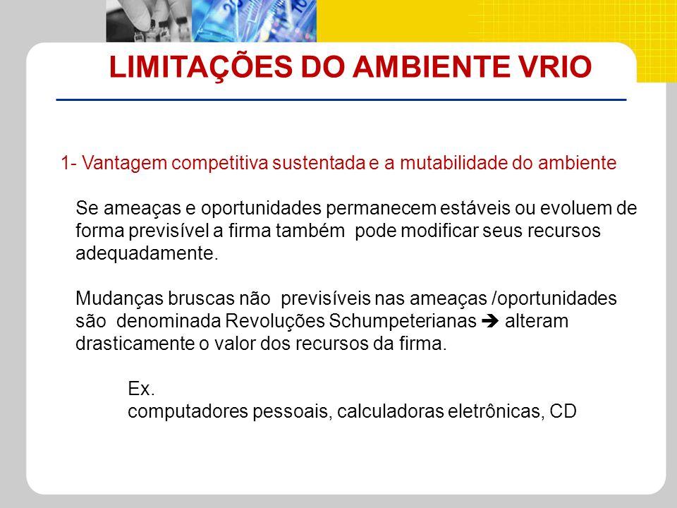 LIMITAÇÕES DO AMBIENTE VRIO
