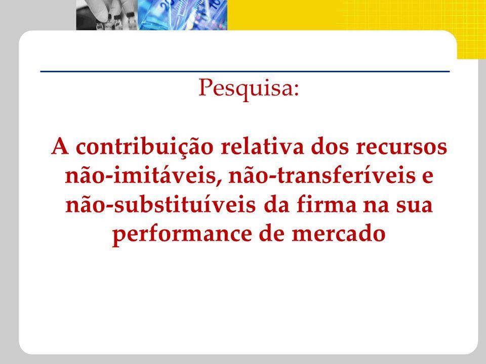 Pesquisa: A contribuição relativa dos recursos não-imitáveis, não-transferíveis e não-substituíveis da firma na sua performance de mercado