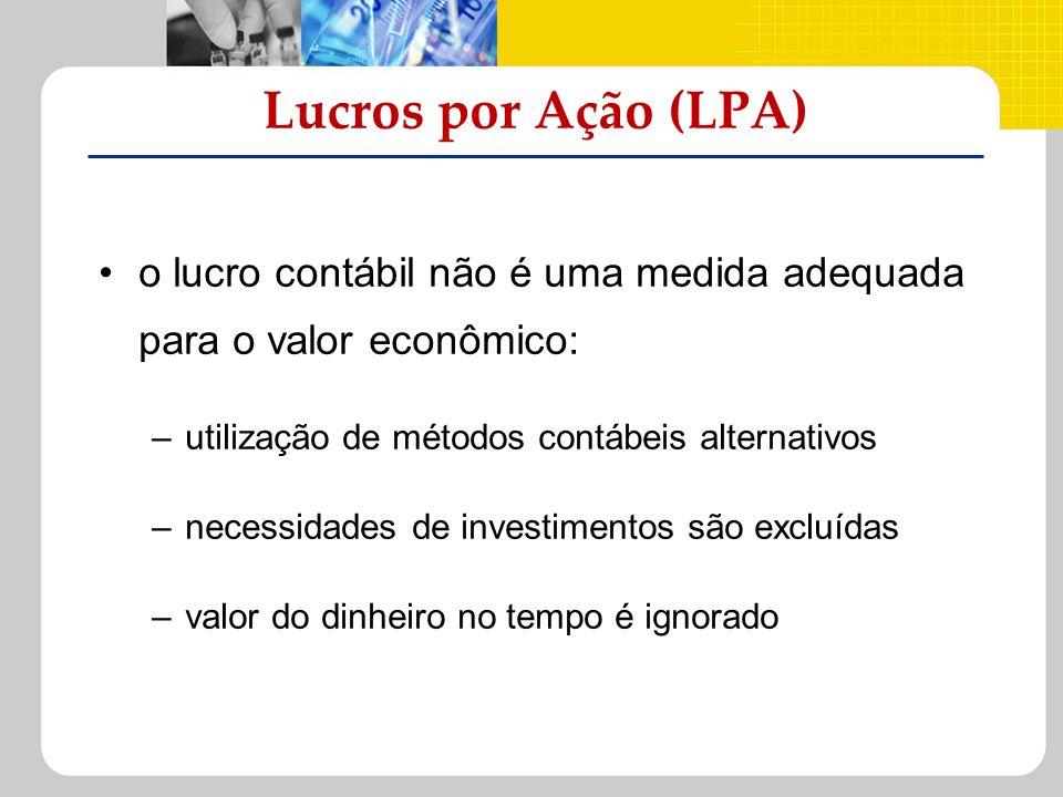 Lucros por Ação (LPA)o lucro contábil não é uma medida adequada para o valor econômico: utilização de métodos contábeis alternativos.