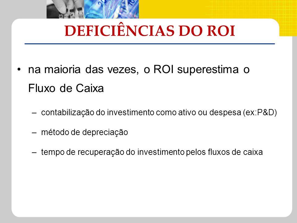 DEFICIÊNCIAS DO ROIna maioria das vezes, o ROI superestima o Fluxo de Caixa. contabilização do investimento como ativo ou despesa (ex:P&D)