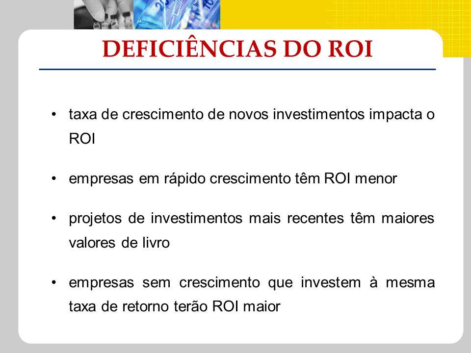 DEFICIÊNCIAS DO ROI taxa de crescimento de novos investimentos impacta o ROI. empresas em rápido crescimento têm ROI menor.