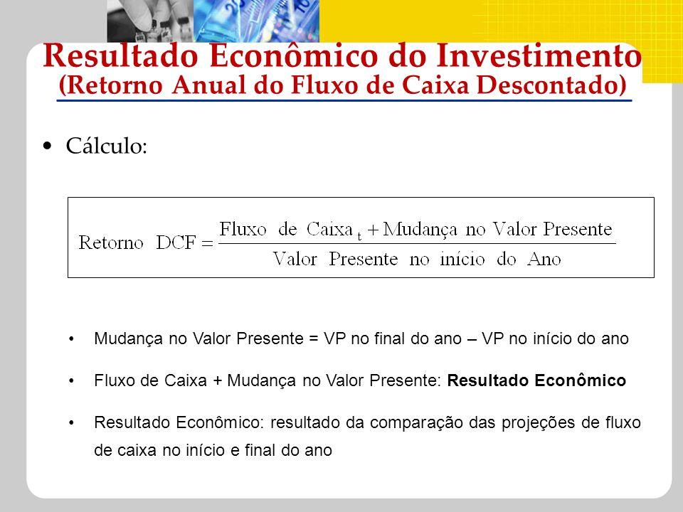 Resultado Econômico do Investimento (Retorno Anual do Fluxo de Caixa Descontado)