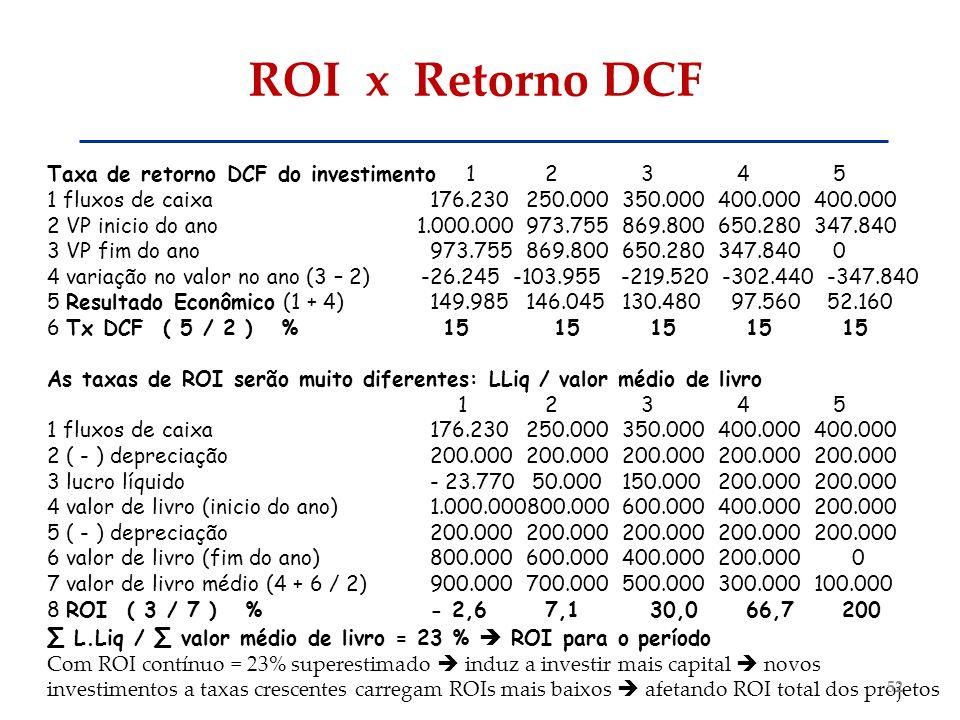 ROI x Retorno DCF Taxa de retorno DCF do investimento 1 2 3 4 5. 1 fluxos de caixa 176.230 250.000 350.000 400.000 400.000.