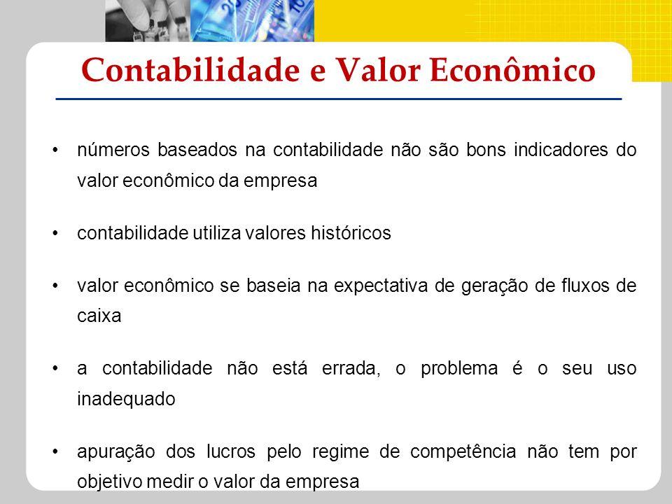 Contabilidade e Valor Econômico