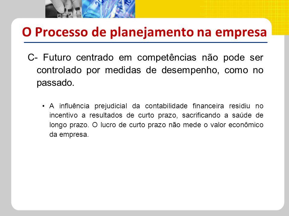 O Processo de planejamento na empresa