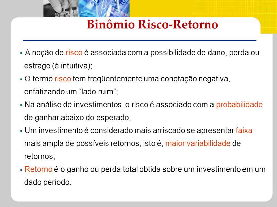 Binômio Risco-Retorno
