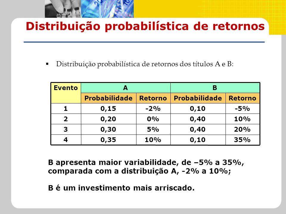 Distribuição probabilística de retornos
