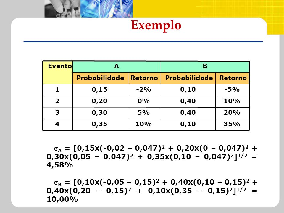Exemplo 35% 0,10. 10% 0,35. 4. 20% 0,40. 5% 0,30. 3. 0% 0,20. 2. -5% -2% 0,15. 1. Retorno.