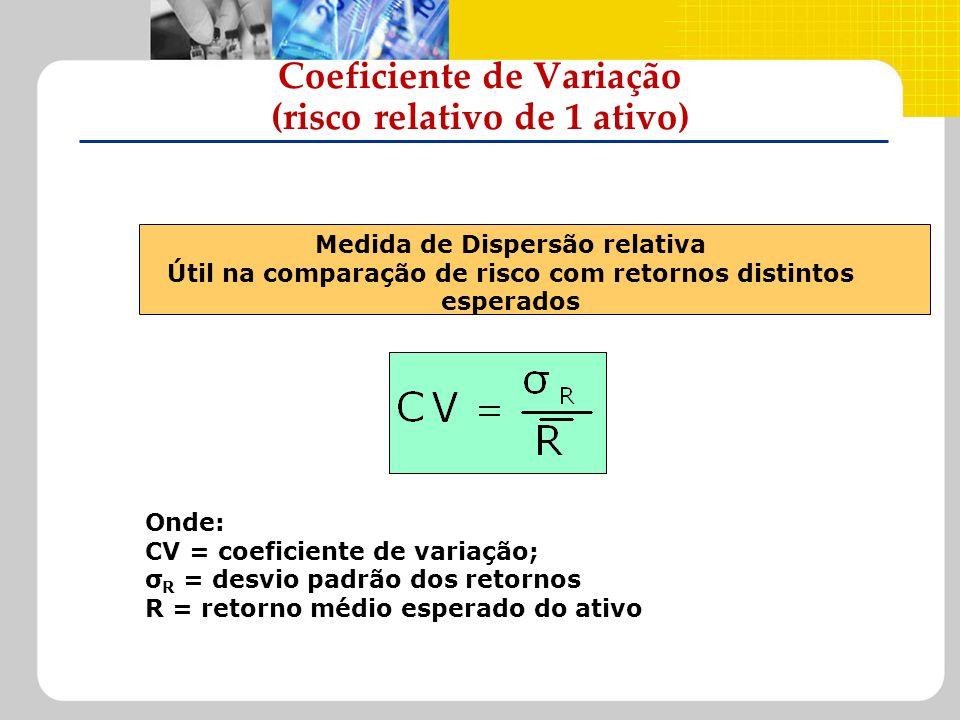 Coeficiente de Variação (risco relativo de 1 ativo)